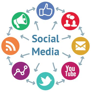 Negative effects on social networking essay